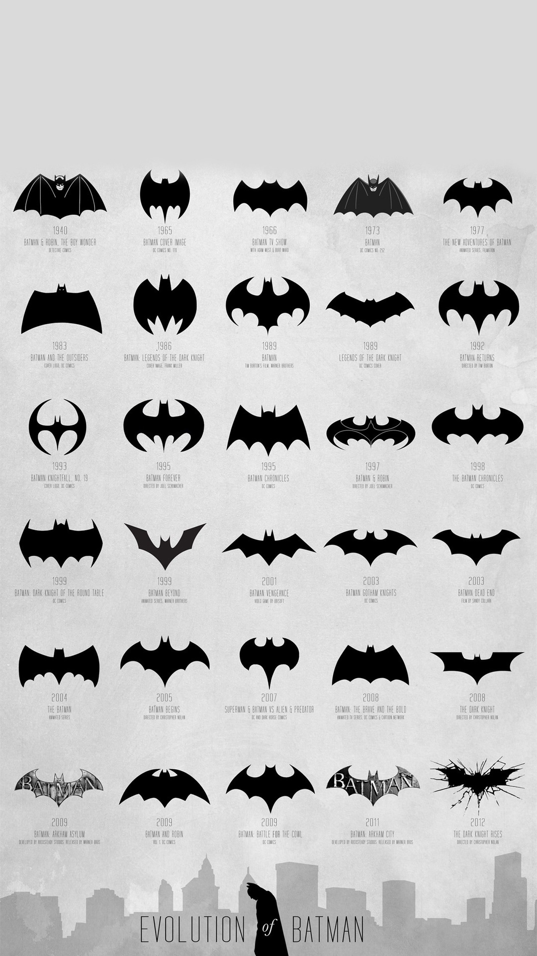 Evolution Of The Batman Logo Iphone Hd Wallpaper Iphone